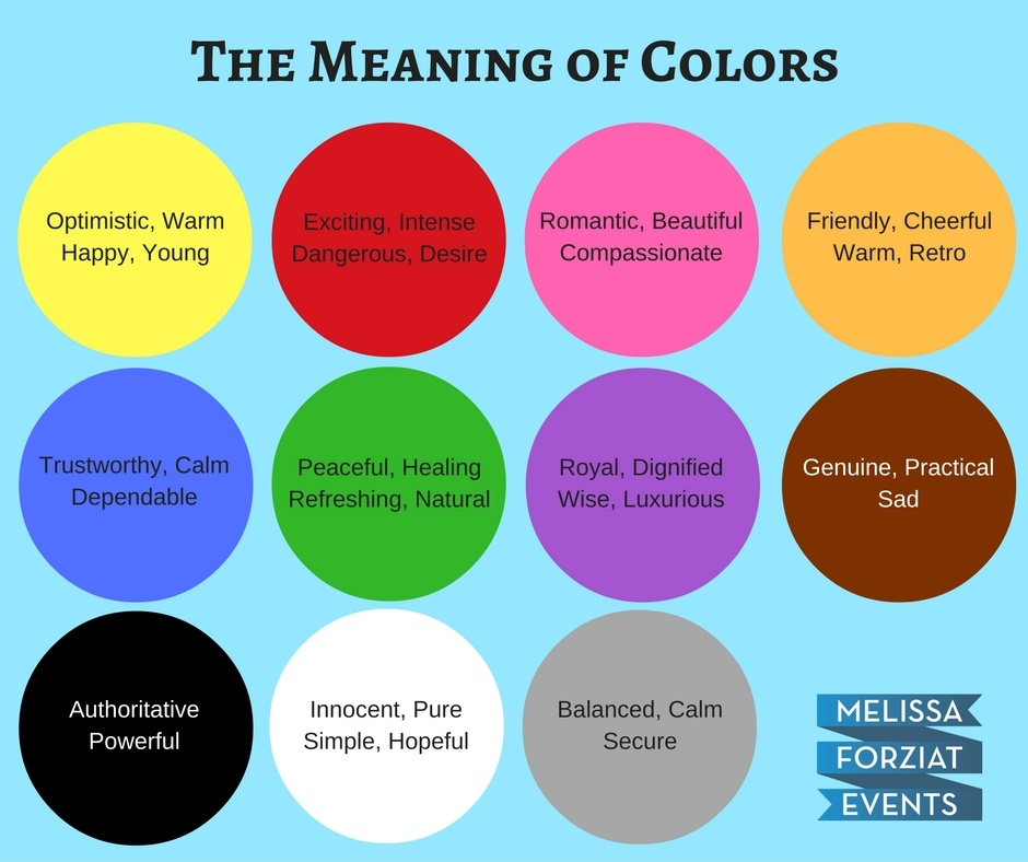 28 The Meaning Of Colors Color The Meaning Of Rose
